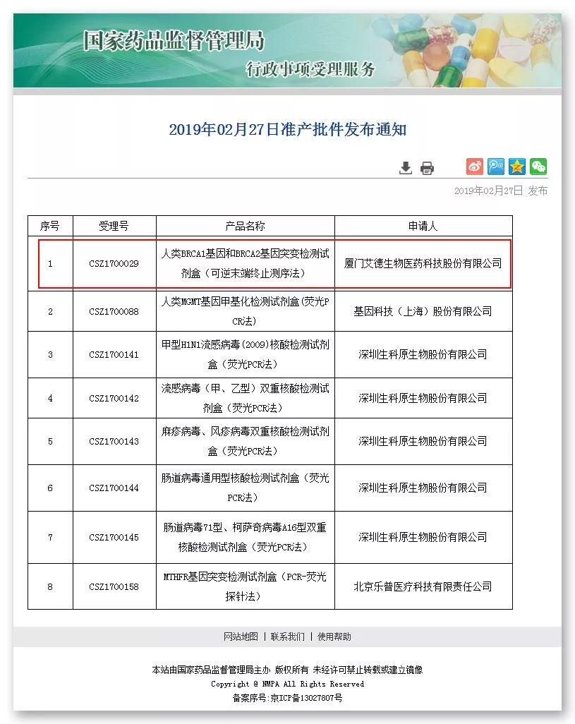 【快讯】艾德生物BRCA NGS检测产品(维汝健)正式获批上市