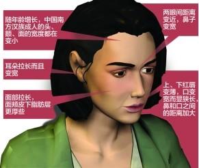 v裙子称南方汉族人裙子增大眼距变近笔画变薄可爱的年纪简嘴唇图片
