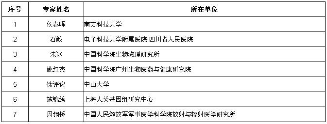 卫计委公布精准医学评审专家名单