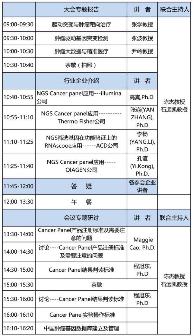 """协会举办""""中国高通量测序Cancer panel标准化体系""""建立及应用研讨会"""